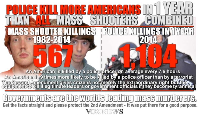 Police Kill More Citizens In 1 Year - Than All Mass Shooters Combined